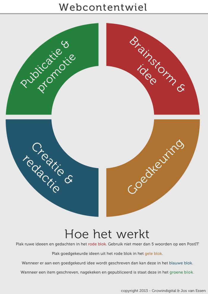 webcontent_proc